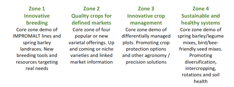 Description of arable Scotland zones